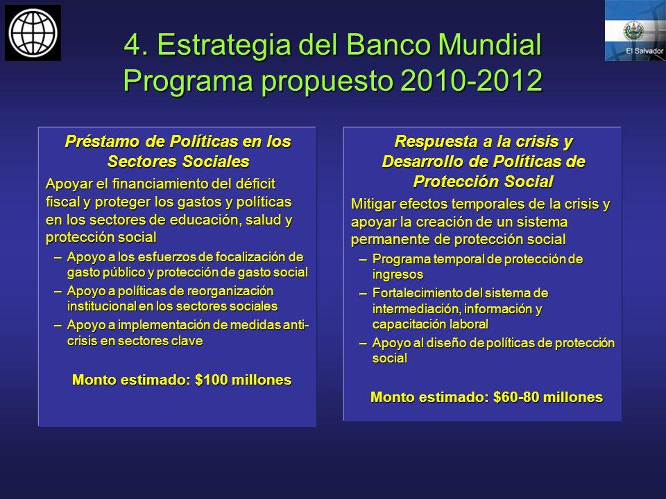 4. Estrategia del Banco Mundial Programa propuesto 2010-2012 Respuesta a la crisis y Desarrollo de Políticas de Protección Social Mitigar efectos temp