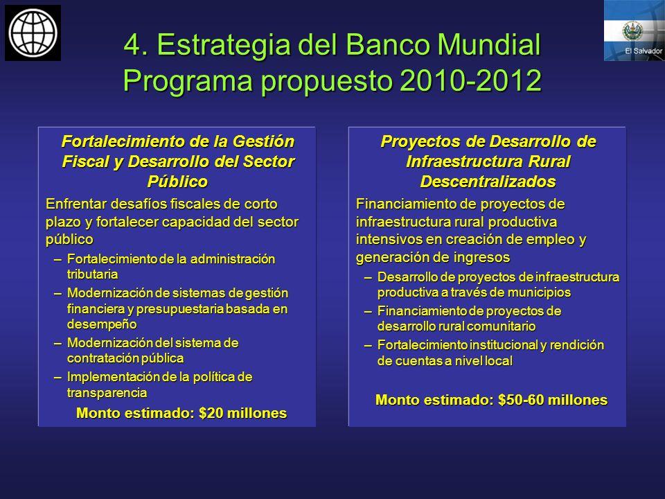 4. Estrategia del Banco Mundial Programa propuesto 2010-2012 Proyectos de Desarrollo de Infraestructura Rural Descentralizados Financiamiento de proye
