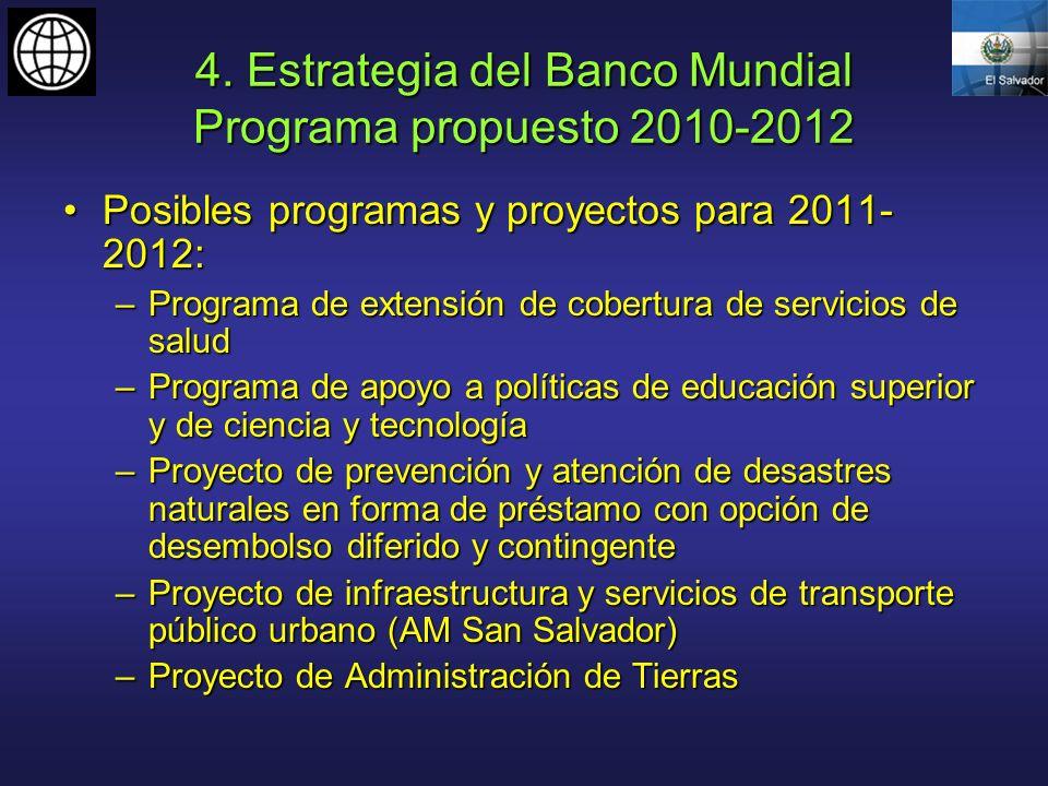 4. Estrategia del Banco Mundial Programa propuesto 2010-2012 Posibles programas y proyectos para 2011- 2012:Posibles programas y proyectos para 2011-
