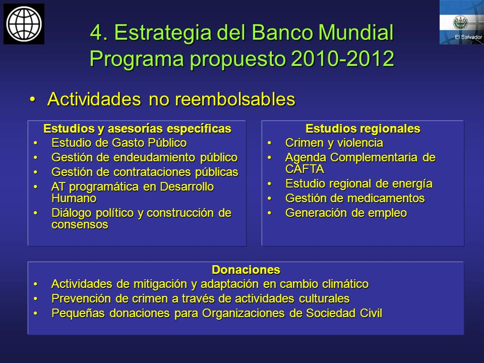 4. Estrategia del Banco Mundial Programa propuesto 2010-2012 Actividades no reembolsablesActividades no reembolsables Estudios y asesorías específicas