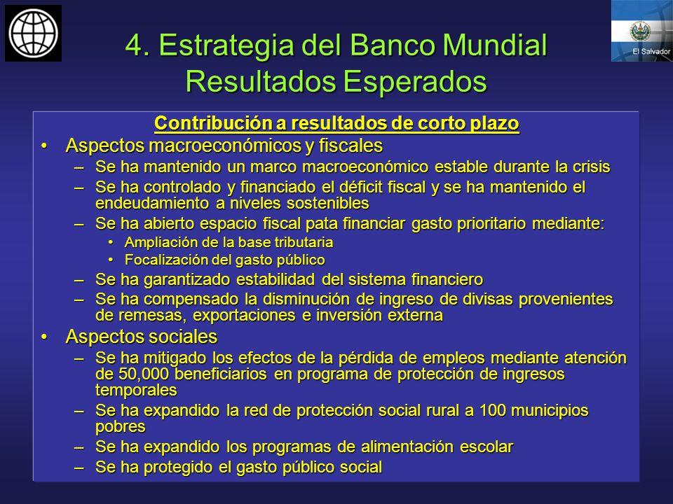 4. Estrategia del Banco Mundial Resultados Esperados Contribución a resultados de corto plazo Aspectos macroeconómicos y fiscalesAspectos macroeconómi