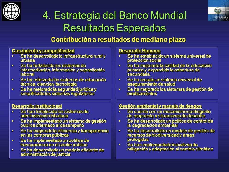 4. Estrategia del Banco Mundial Resultados Esperados Crecimiento y competitividad Se ha desarrollado la infraestructura rural y urbanaSe ha desarrolla