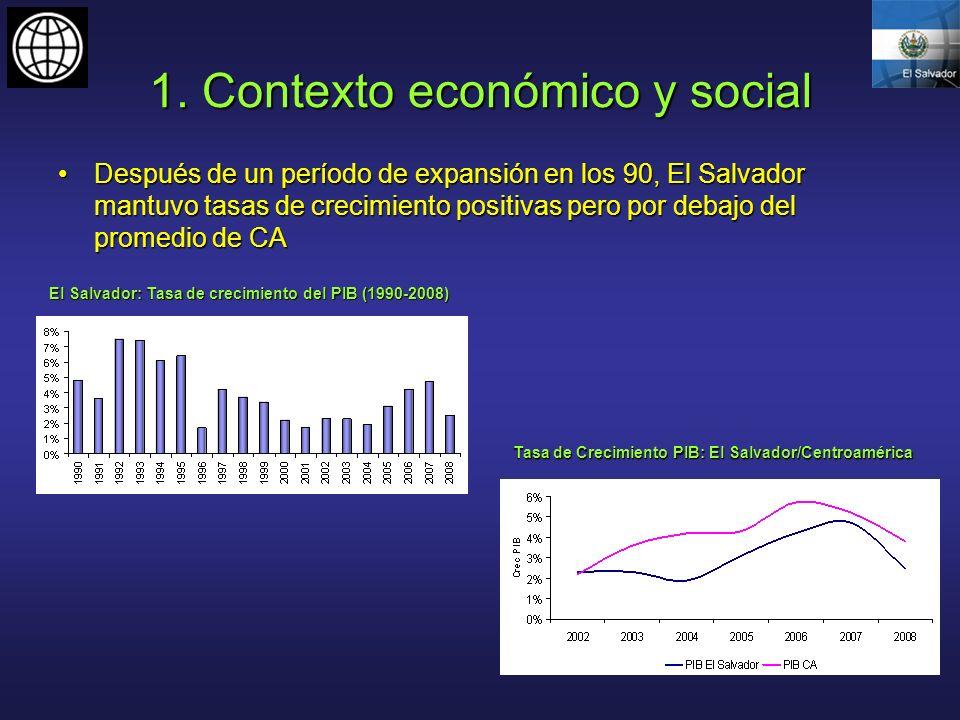 1. Contexto económico y social Después de un período de expansión en los 90, El Salvador mantuvo tasas de crecimiento positivas pero por debajo del pr