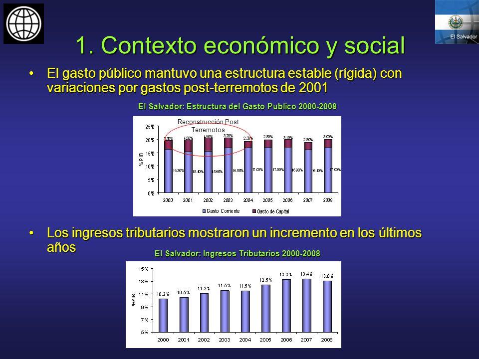 1. Contexto económico y social El gasto público mantuvo una estructura estable (rígida) con variaciones por gastos post-terremotos de 2001El gasto púb