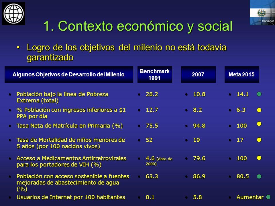 1. Contexto económico y social Logro de los objetivos del milenio no está todavía garantizadoLogro de los objetivos del milenio no está todavía garant