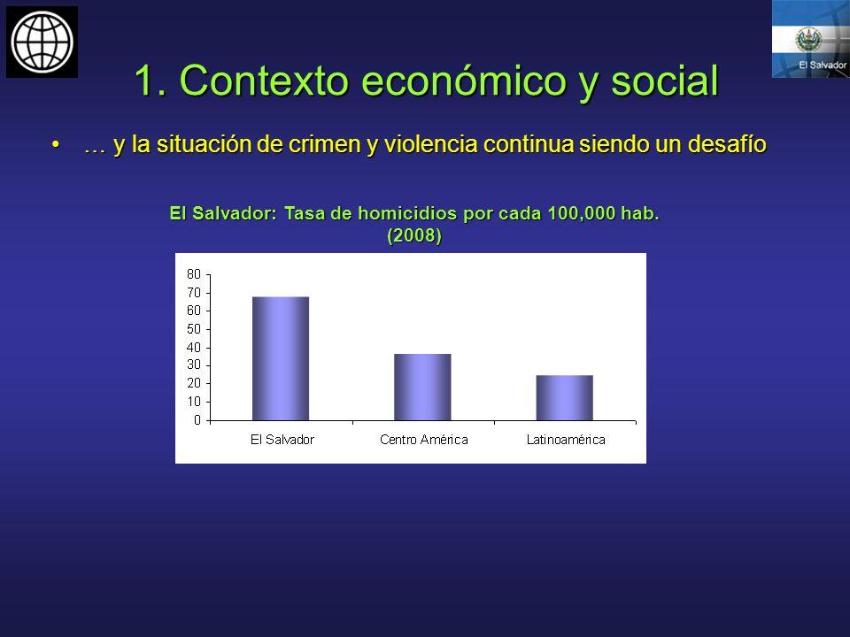 1. Contexto económico y social … y la situación de crimen y violencia continua siendo un desafío… y la situación de crimen y violencia continua siendo