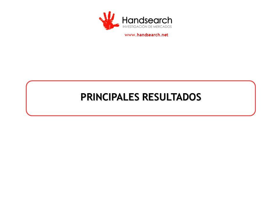 www.handsearch.net PRINCIPALES RESULTADOS