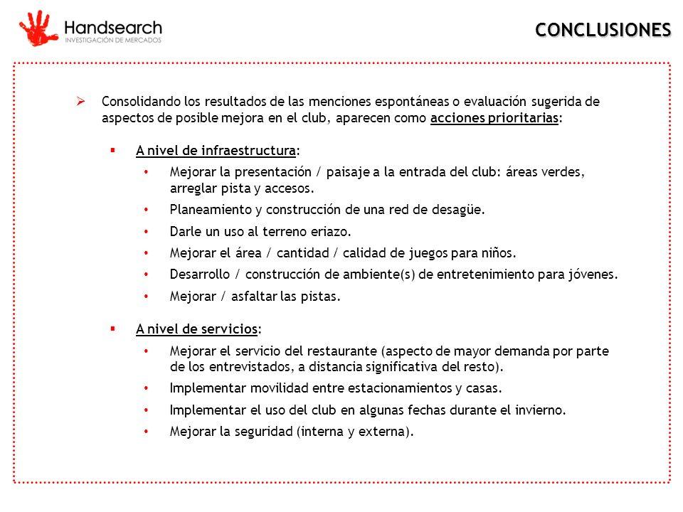 CONCLUSIONES Consolidando los resultados de las menciones espontáneas o evaluación sugerida de aspectos de posible mejora en el club, aparecen como ac