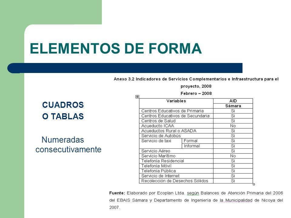 ELEMENTOS DE FORMA CUADROS O TABLAS Numeradas consecutivamente