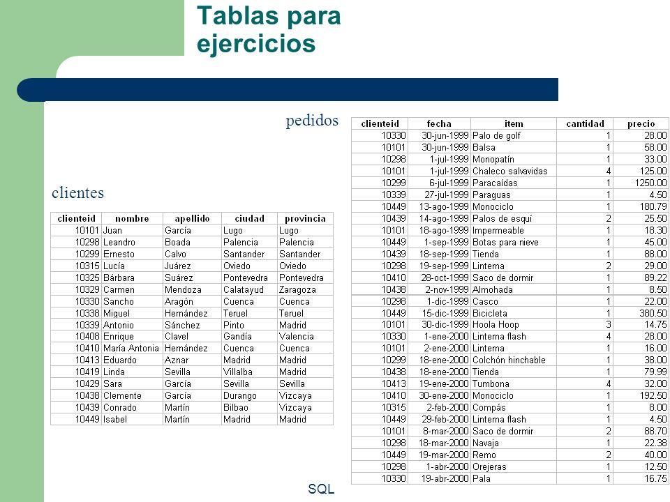 SQL Tablas para ejercicios clientes pedidos