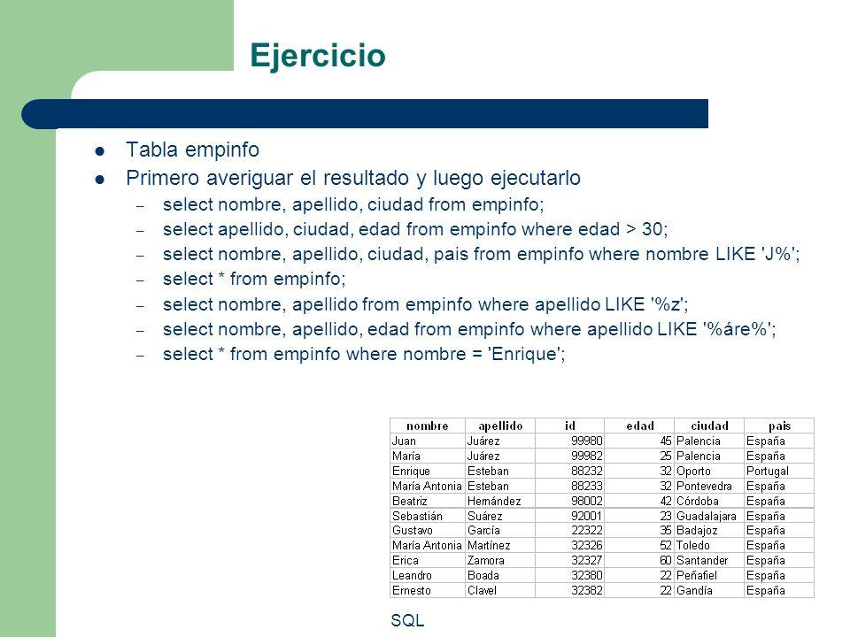 SQL Ejercicio Tabla empinfo Primero averiguar el resultado y luego ejecutarlo – select nombre, apellido, ciudad from empinfo; – select apellido, ciuda
