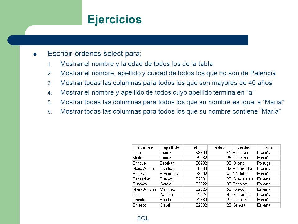 SQL Ejercicios Escribir órdenes select para: 1. Mostrar el nombre y la edad de todos los de la tabla 2. Mostrar el nombre, apellido y ciudad de todos