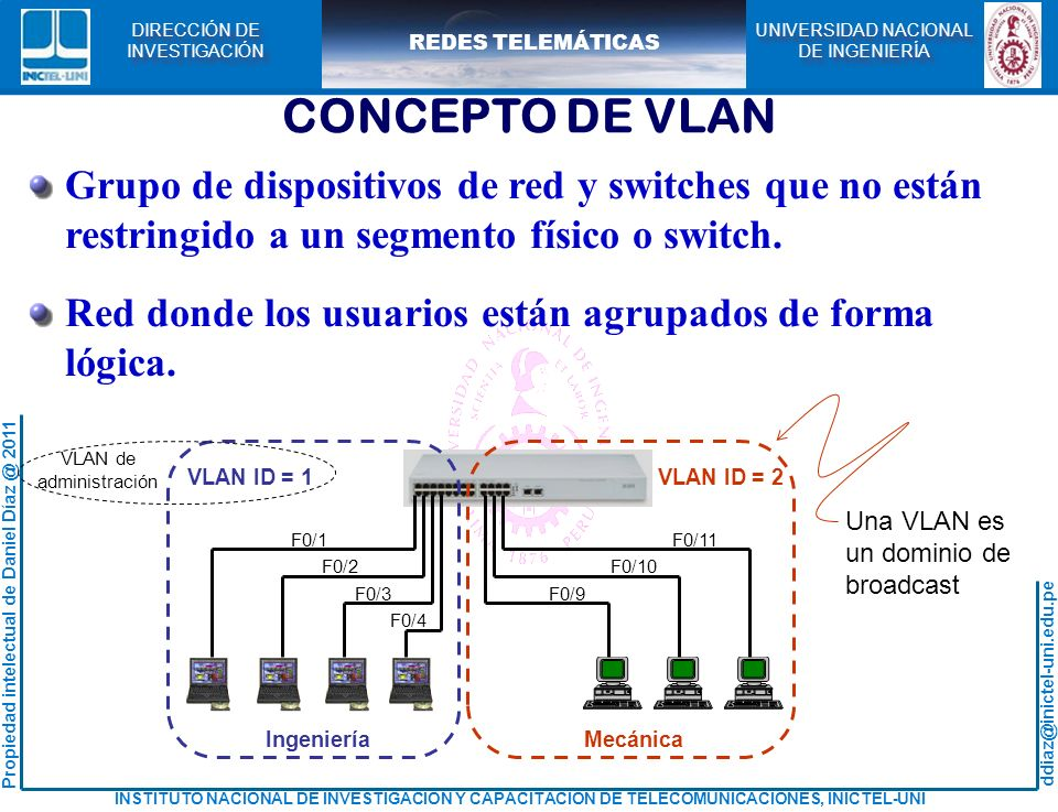 ddiaz@inictel-uni.edu.pe INSTITUTO NACIONAL DE INVESTIGACION Y CAPACITACION DE TELECOMUNICACIONES, INICTEL-UNI Propiedad intelectual de Daniel Díaz @ 2011 REDES TELEMÁTICAS UNIVERSIDAD NACIONAL DE INGENIERÍA UNIVERSIDAD NACIONAL DE INGENIERÍA DIRECCIÓN DE INVESTIGACIÓN DIRECCIÓN DE INVESTIGACIÓN CONCEPTO DE VLAN Los switches NO conmutan el tráfico entre VLAN.