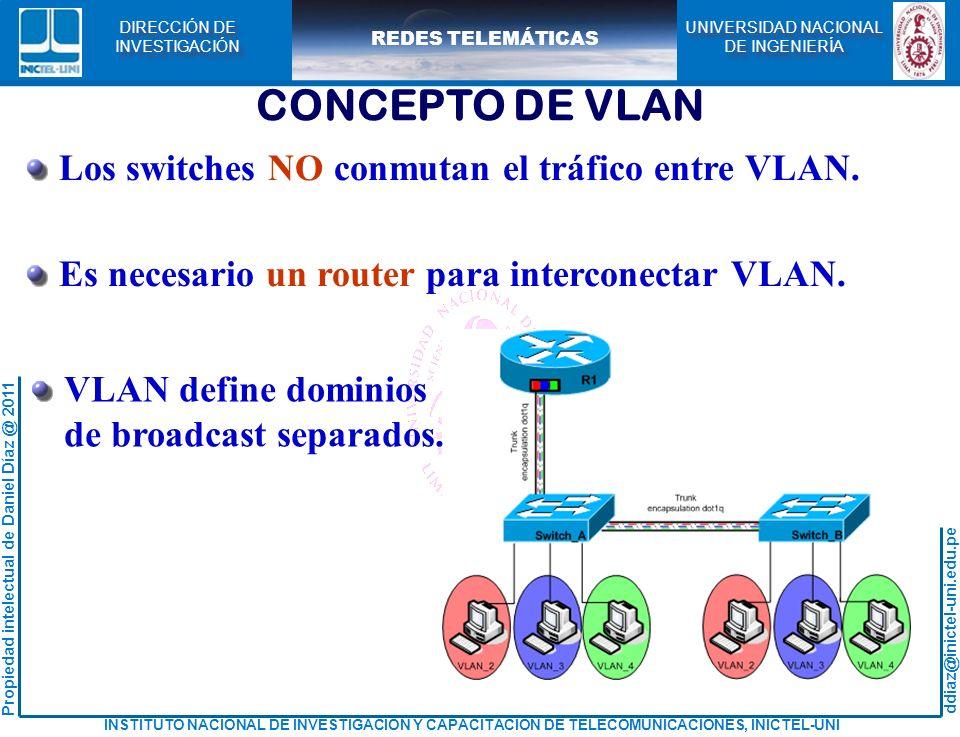 ddiaz@inictel-uni.edu.pe INSTITUTO NACIONAL DE INVESTIGACION Y CAPACITACION DE TELECOMUNICACIONES, INICTEL-UNI Propiedad intelectual de Daniel Díaz @ 2011 REDES TELEMÁTICAS UNIVERSIDAD NACIONAL DE INGENIERÍA UNIVERSIDAD NACIONAL DE INGENIERÍA DIRECCIÓN DE INVESTIGACIÓN DIRECCIÓN DE INVESTIGACIÓN BROADCAST EN VLAN Un switch envía broadcast de tramas, como es el caso en el uso de ARP.