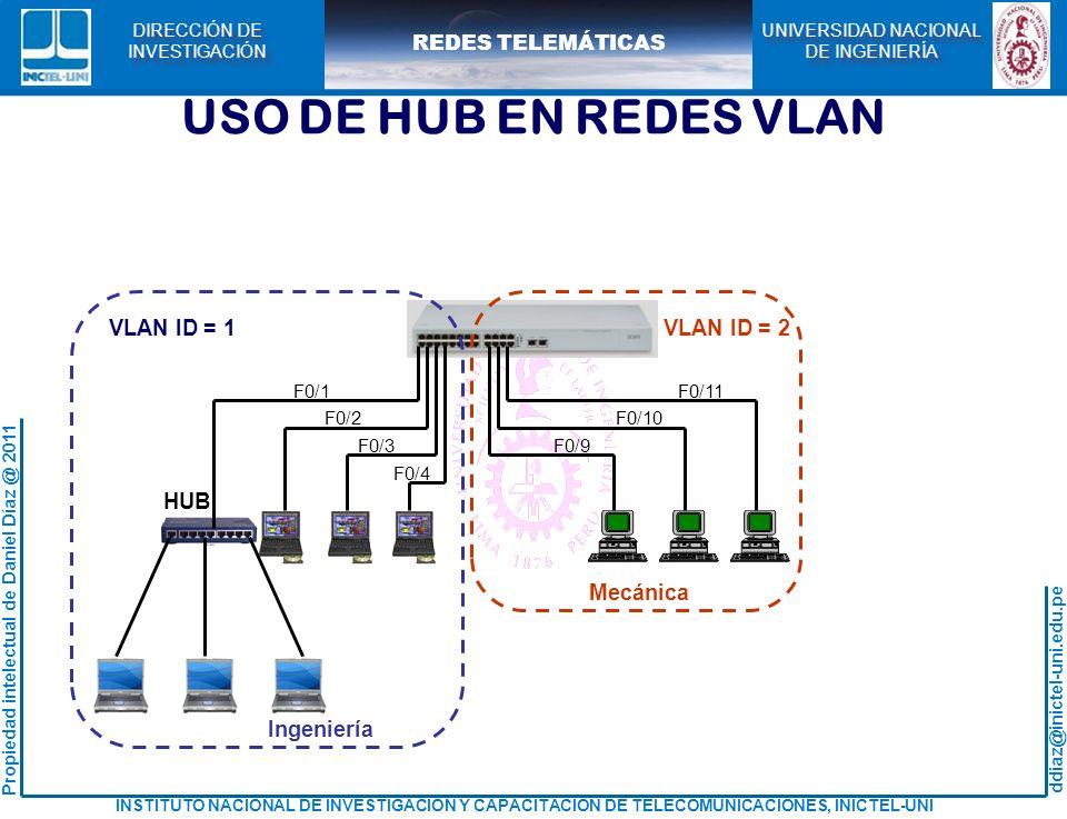 ddiaz@inictel-uni.edu.pe INSTITUTO NACIONAL DE INVESTIGACION Y CAPACITACION DE TELECOMUNICACIONES, INICTEL-UNI Propiedad intelectual de Daniel Díaz @ 2011 REDES TELEMÁTICAS UNIVERSIDAD NACIONAL DE INGENIERÍA UNIVERSIDAD NACIONAL DE INGENIERÍA DIRECCIÓN DE INVESTIGACIÓN DIRECCIÓN DE INVESTIGACIÓN CONFIGURACION USANDO VTP Fa0/24Fa0/21 Lima Cuzco Lima#vlan database Lima(vlan)#vtp server Lima(vlan)#vtp domain america Lima(vlan)#exit Cuzco#vlan database Cuzco(vlan)#vtp client Cuzco(vlan)#vtp domain america Cuzco(vlan)#exit Las VLAN (2 y 3) definidos en el Switch Lima deben de migrar al Switch Cuzco debido al protocolo VTP..