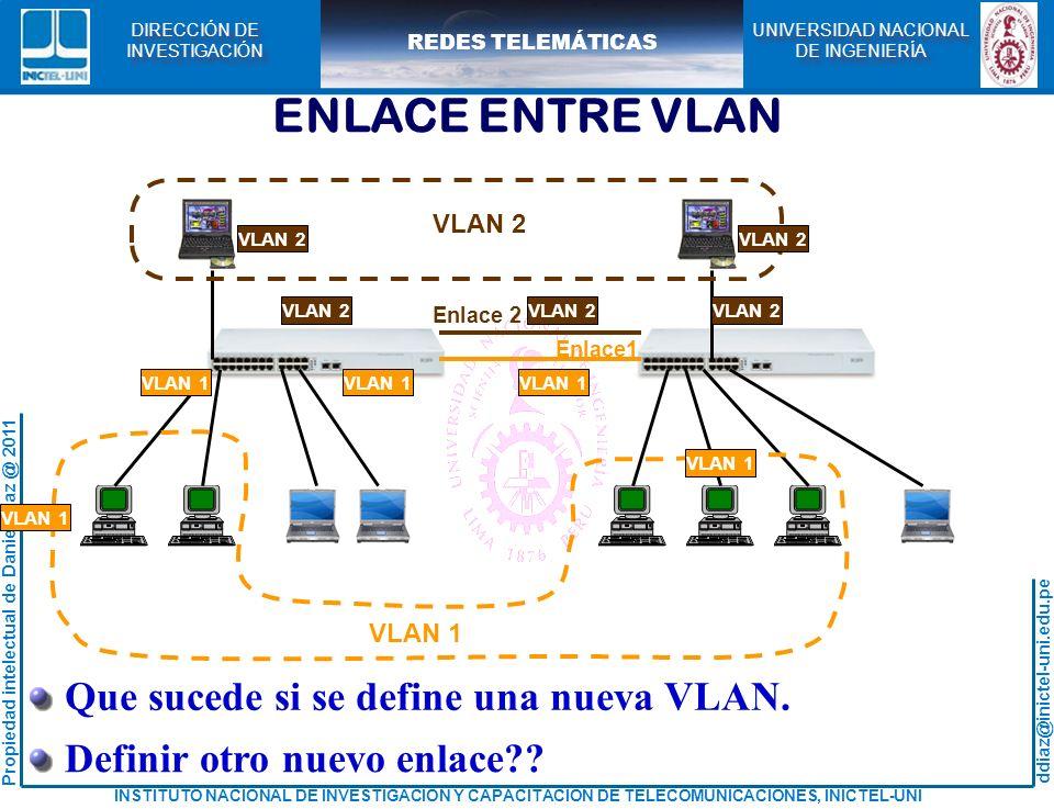 ddiaz@inictel-uni.edu.pe INSTITUTO NACIONAL DE INVESTIGACION Y CAPACITACION DE TELECOMUNICACIONES, INICTEL-UNI Propiedad intelectual de Daniel Díaz @ 2011 REDES TELEMÁTICAS UNIVERSIDAD NACIONAL DE INGENIERÍA UNIVERSIDAD NACIONAL DE INGENIERÍA DIRECCIÓN DE INVESTIGACIÓN DIRECCIÓN DE INVESTIGACIÓN A la VLAN 2 asignar las interfaces Fa0/11 y Fa0/12 ASIGNACION DE LAS INTERFACES A CADA VLAN Lima(config)#interface fastethernet 0/11 Lima(config-if)#switchport mode access Lima(config-if)#switchport access vlan 2 Lima(config-if)#exit Lima(config)#interface fastethernet 0/12 Lima(config-if)#switchport mode access Lima(config-if)#switchport access vlan 2 Lima(config-if)#exit Switch Lima, complementar la asignación de interfaces en la VLAN3 Similar configuración en el switch Cuzco