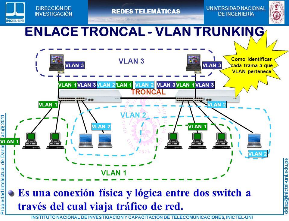 ddiaz@inictel-uni.edu.pe INSTITUTO NACIONAL DE INVESTIGACION Y CAPACITACION DE TELECOMUNICACIONES, INICTEL-UNI Propiedad intelectual de Daniel Díaz @ 2011 REDES TELEMÁTICAS UNIVERSIDAD NACIONAL DE INGENIERÍA UNIVERSIDAD NACIONAL DE INGENIERÍA DIRECCIÓN DE INVESTIGACIÓN DIRECCIÓN DE INVESTIGACIÓN CARACTERISTICA DEL ENLACE TRONCAL Enlace punto a punto que admite varias VLAN.