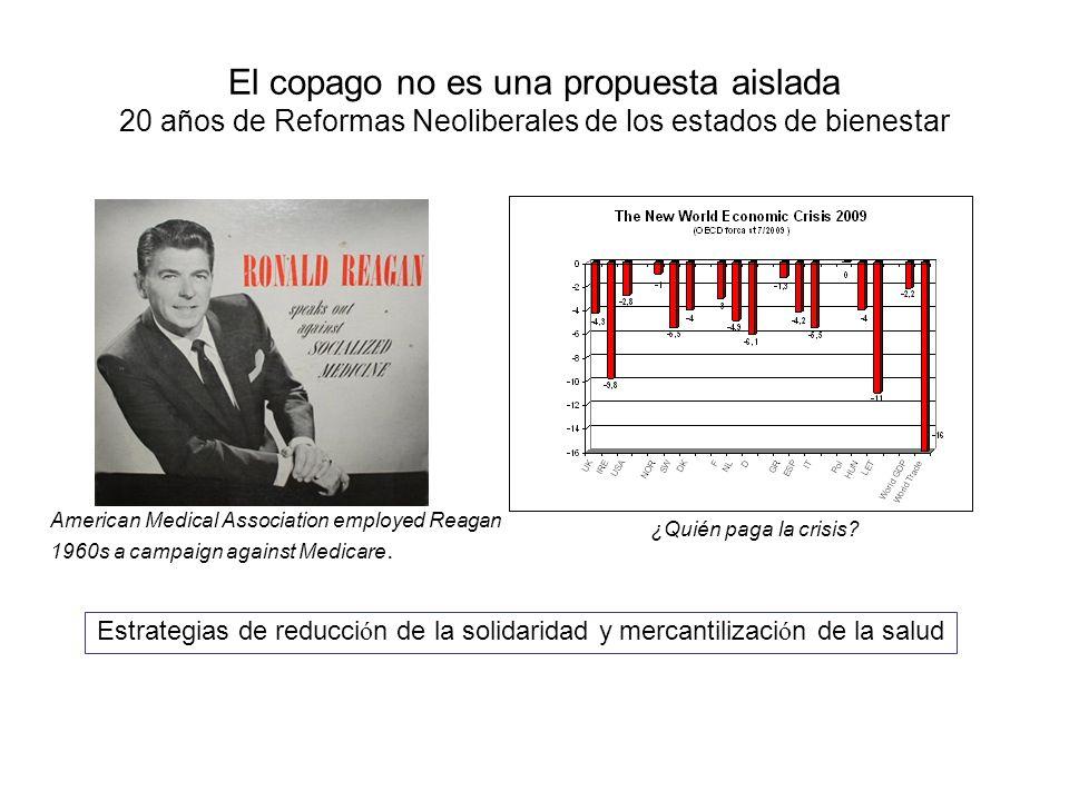 Estructura de la Financiación en España Informe SESPAS, 2010