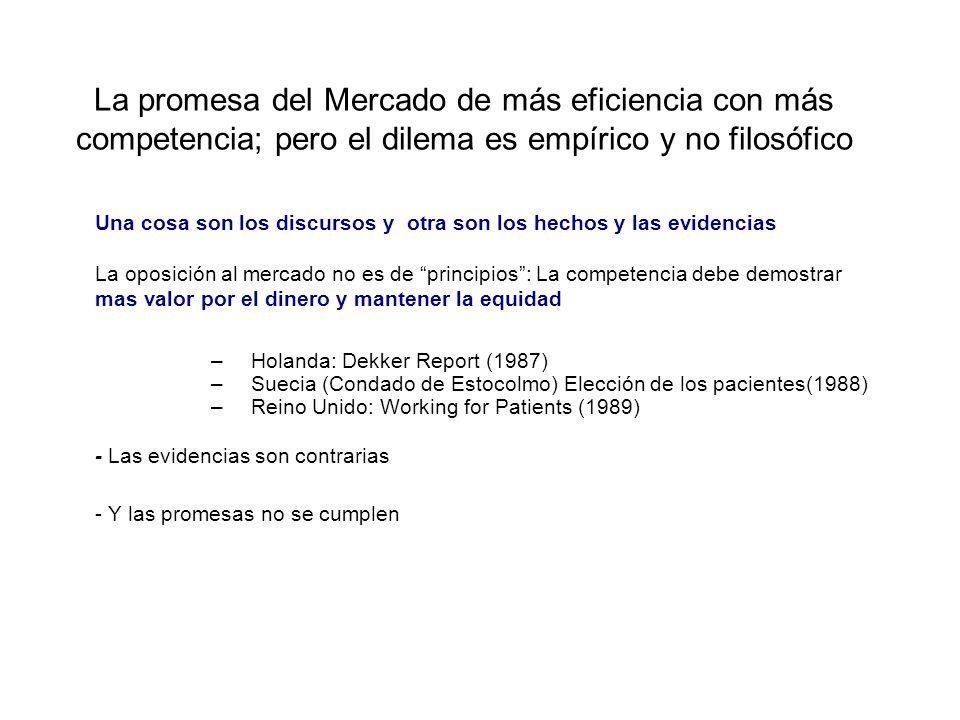 Diseño-extensión en Europa (Source: Thomson and al., 2003) Tradicionalmente bajo nivel de copagos en Europa, pero tendencia al alza - Áreas de copago: - Medicamentos (todos UE-15): distintas - Consulta en AP (9 de 15) - Consulta al especialista (11 de 15) - Hospitalización (9 de 15) - Cuidados dentales, ópticas (15 de 15) Todos los países tienen exenciones