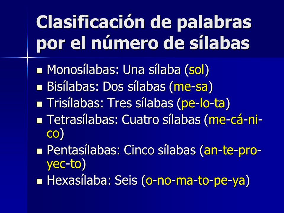 Clasificación de palabras por el número de sílabas Monosílabas: Una sílaba (sol) Monosílabas: Una sílaba (sol) Bisílabas: Dos sílabas (me-sa) Bisílaba
