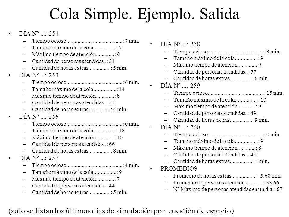 Cola Simple. Ejemplo. Salida DÍA Nº...: 254 –Tiempo ocioso........................................: 7 min. –Tamaño máximo de la cola................: