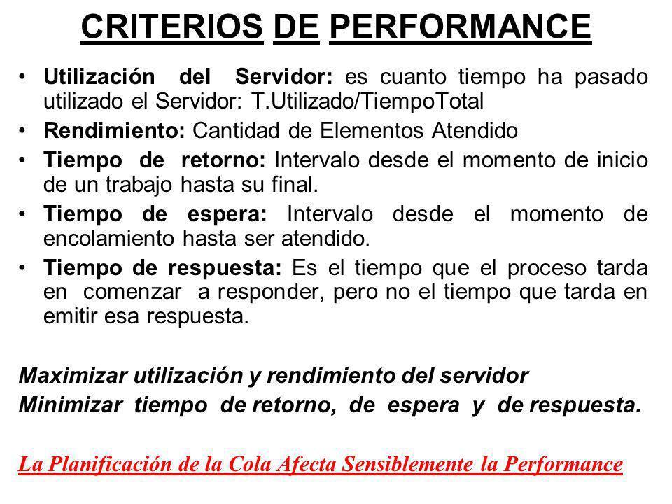 CRITERIOS DE PERFORMANCE Utilización del Servidor: es cuanto tiempo ha pasado utilizado el Servidor: T.Utilizado/TiempoTotal Rendimiento: Cantidad de