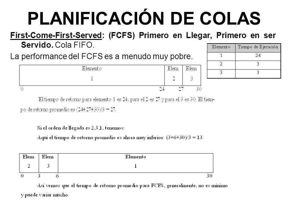 PLANIFICACIÓN DE COLAS First-Come-First-Served: (FCFS) Primero en Llegar, Primero en ser Servido. Cola FIFO. La performance del FCFS es a menudo muy p