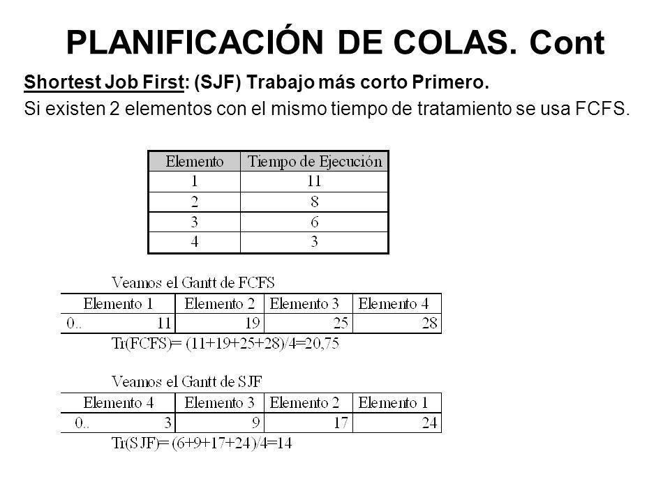 PLANIFICACIÓN DE COLAS. Cont Shortest Job First: (SJF) Trabajo más corto Primero. Si existen 2 elementos con el mismo tiempo de tratamiento se usa FCF
