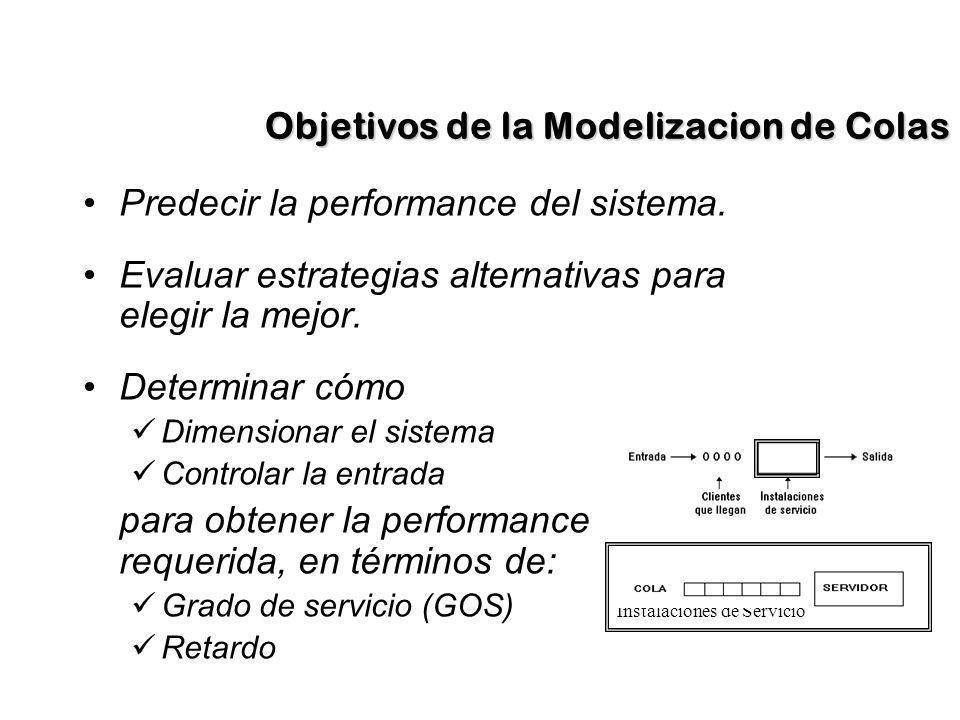 Objetivos de la Modelizacion de Colas Predecir la performance del sistema. Evaluar estrategias alternativas para elegir la mejor. Determinar cómo Dime