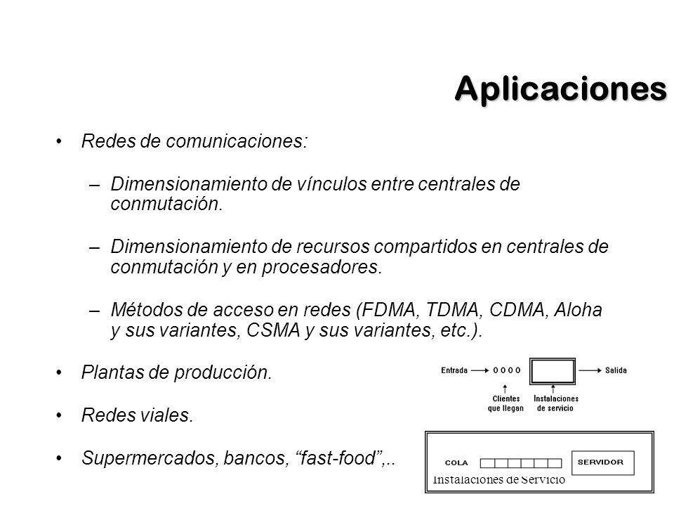 Aplicaciones Redes de comunicaciones: –Dimensionamiento de vínculos entre centrales de conmutación. –Dimensionamiento de recursos compartidos en centr