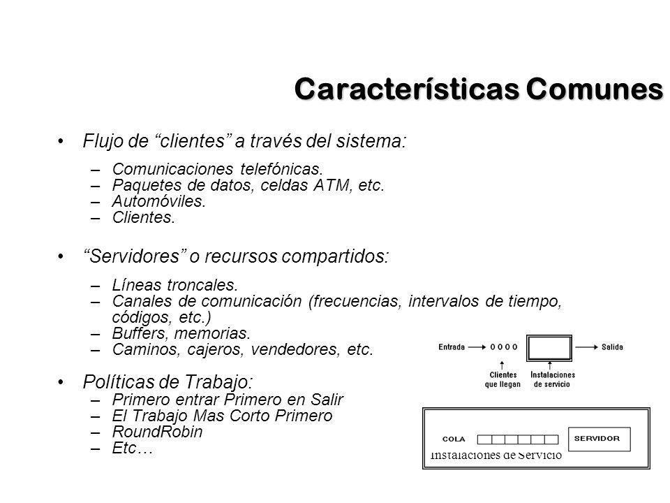 Características Comunes Flujo de clientes a través del sistema: –Comunicaciones telefónicas. –Paquetes de datos, celdas ATM, etc. –Automóviles. –Clien