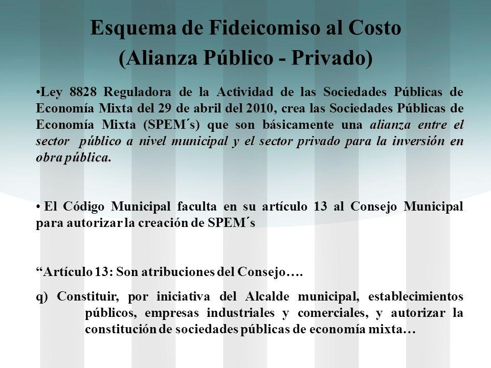 Esquema de Fideicomiso al Costo (Alianza Público - Privado) alianza entre el sector público a nivel municipal y el sector privado para la inversión en