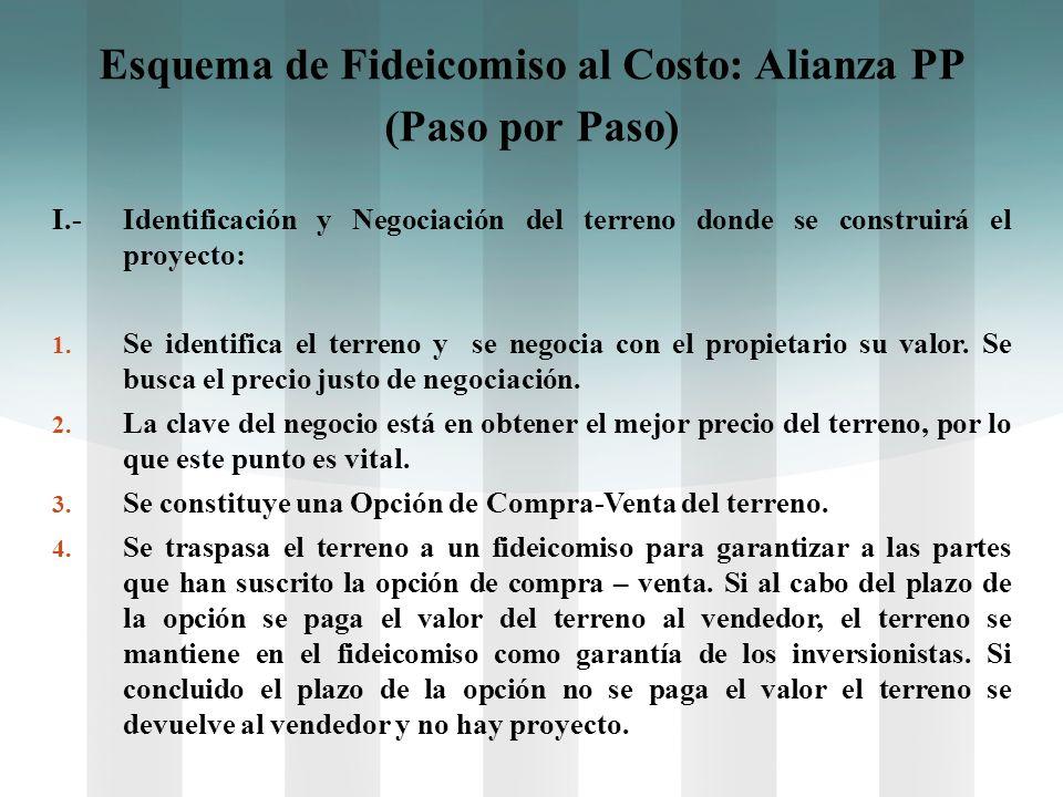 Esquema de Fideicomiso al Costo: Alianza PP (Paso por Paso) I.-Identificación y Negociación del terreno donde se construirá el proyecto: 1. Se identif