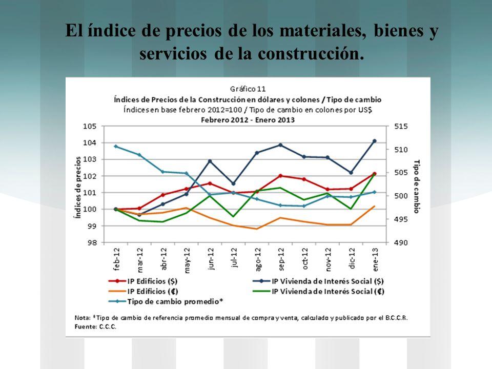 El índice de precios de los materiales, bienes y servicios de la construcción.
