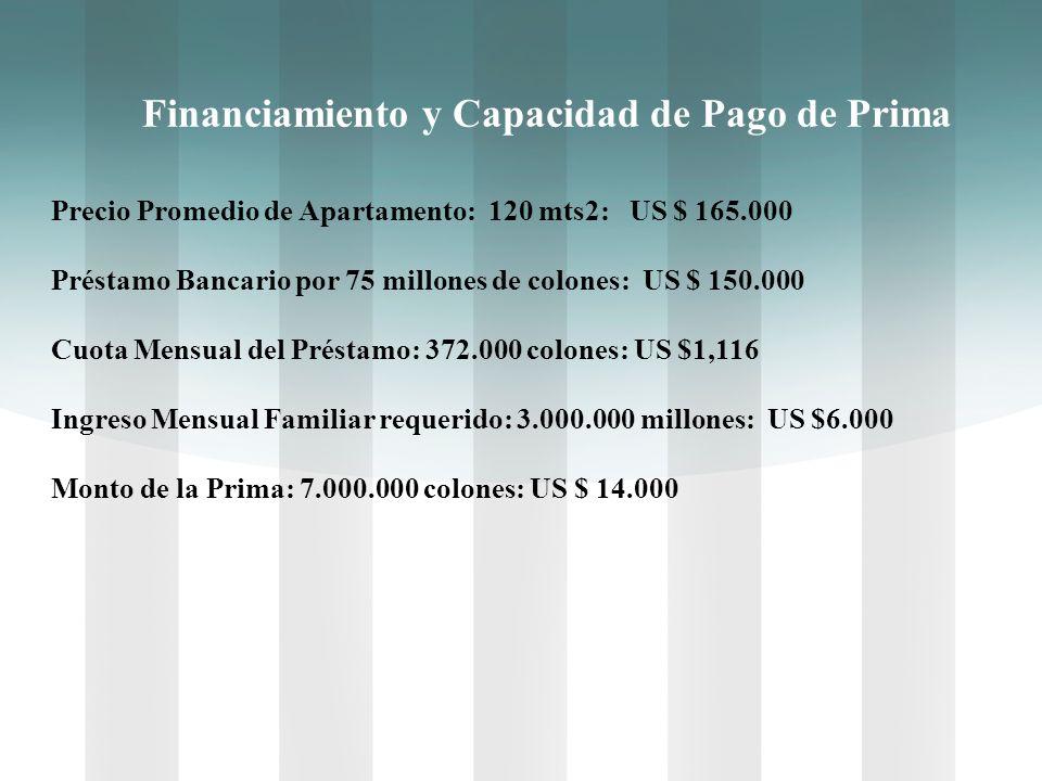 Financiamiento y Capacidad de Pago de Prima Precio Promedio de Apartamento: 120 mts2: US $ 165.000 Préstamo Bancario por 75 millones de colones: US $