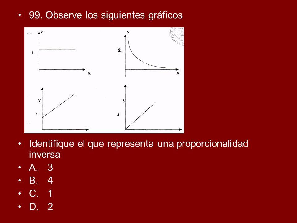 99. Observe los siguientes gráficos Identifique el que representa una proporcionalidad inversa A.3 B.4 C.1 D.2