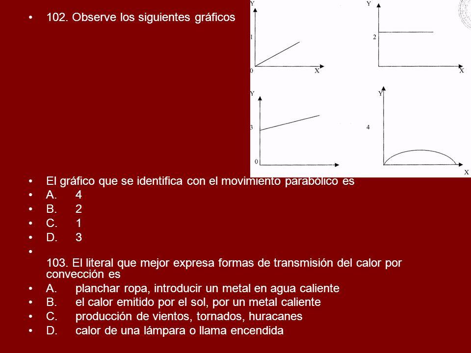 102. Observe los siguientes gráficos El gráfico que se identifica con el movimiento parabólico es A.4 B.2 C.1 D.3 103. El literal que mejor expresa fo
