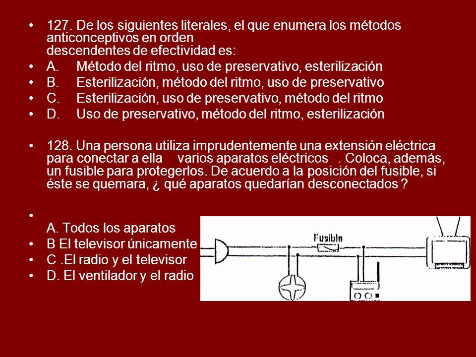 127.De los siguientes literales, el que enumera los métodos anticonceptivos en orden descendentes de efectividad es: A.Método del ritmo, uso de preser