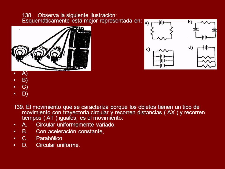 138. Observa la siguiente ilustración: Esquemáticamente está mejor representada en: A) B) C) D) 139. El movimiento que se caracteriza porque los objet