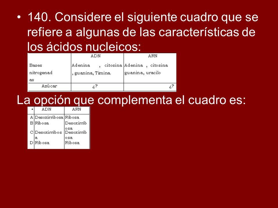 140. Considere el siguiente cuadro que se refiere a algunas de las características de los ácidos nucleicos: La opción que complementa el cuadro es: