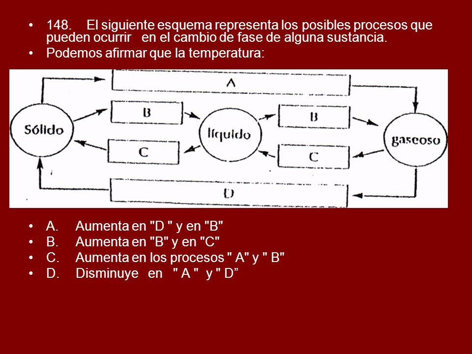 148. El siguiente esquema representa los posibles procesos que pueden ocurrir en el cambio de fase de alguna sustancia. Podemos afirmar que la tempera