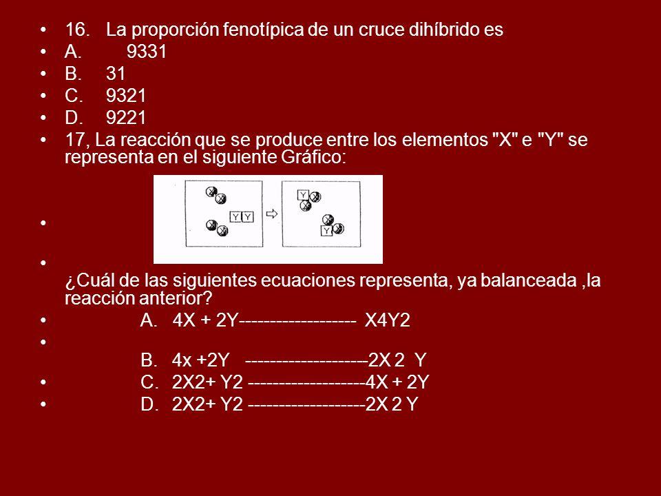 16.La proporción fenotípica de un cruce dihíbrido es A. 9331 B.31 C.9321 D.9221 17, La reacción que se produce entre los elementos
