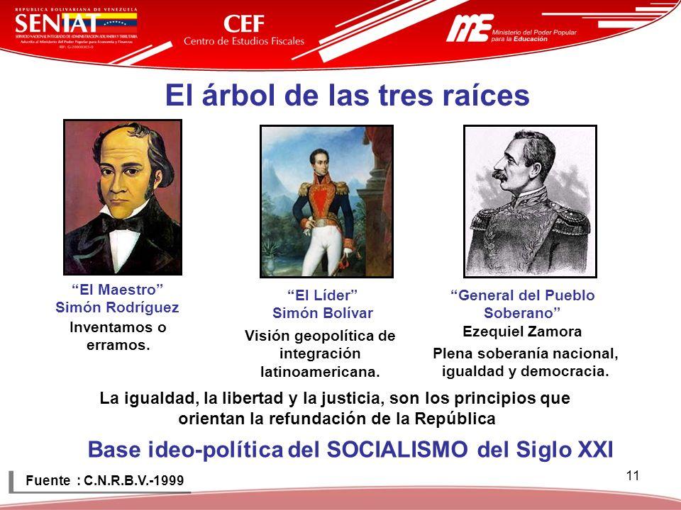 11 El árbol de las tres raíces El Maestro Simón Rodríguez El Líder Simón Bolívar Inventamos o erramos. Visión geopolítica de integración latinoamerica