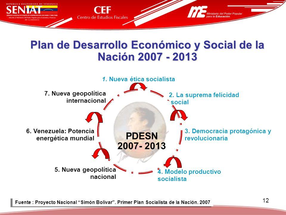 12 1. Nueva ética socialista 2. La suprema felicidad social 3. Democracia protagónica y revolucionaria 4. Modelo productivo socialista 5. Nueva geopol