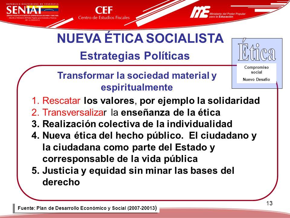 13 NUEVA ÉTICA SOCIALISTA Transformar la sociedad material y espiritualmente Estrategias Políticas 1.Rescatar los valores, por ejemplo la solidaridad