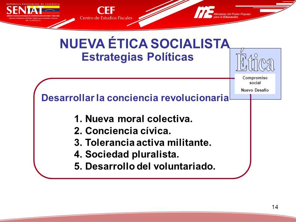 14 NUEVA ÉTICA SOCIALISTA Estrategias Políticas Desarrollar la conciencia revolucionaria 1.Nueva moral colectiva. 2.Conciencia cívica. 3.Tolerancia ac