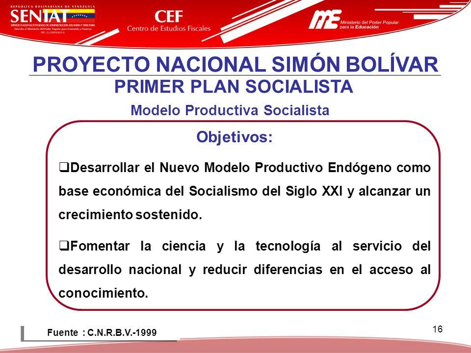 16 PROYECTO NACIONAL SIMÓN BOLÍVAR Modelo Productiva Socialista PRIMER PLAN SOCIALISTA Desarrollar el Nuevo Modelo Productivo Endógeno como base econó