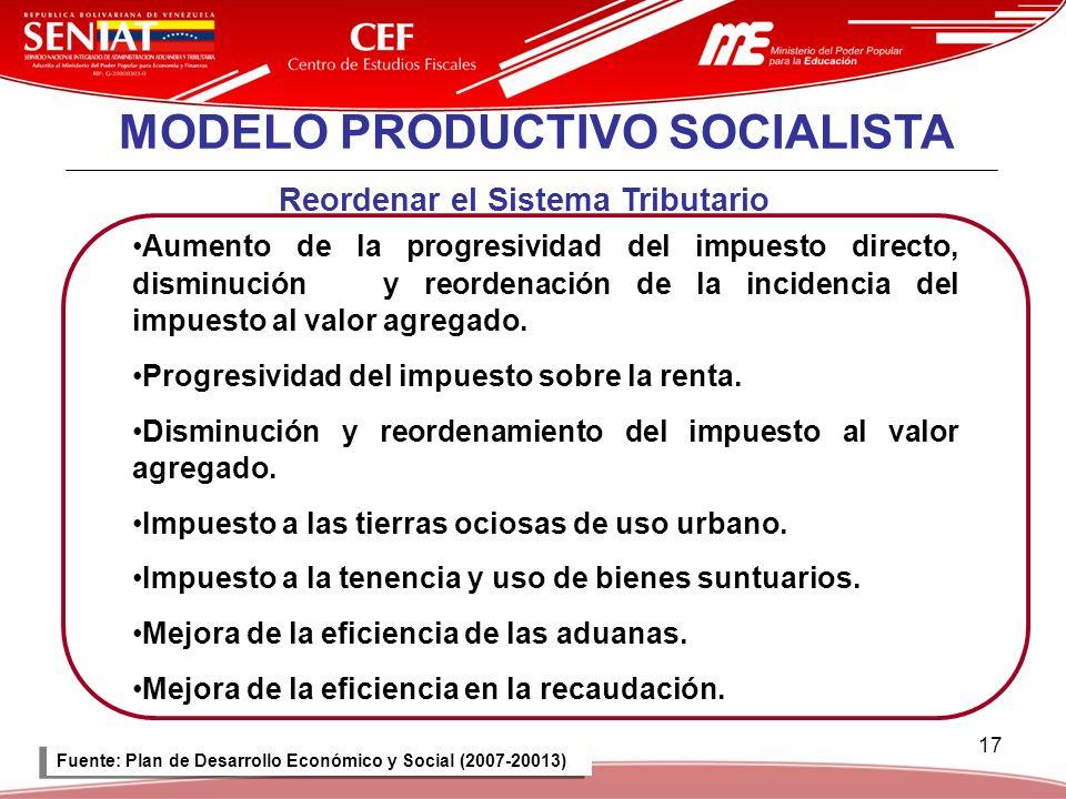 17 MODELO PRODUCTIVO SOCIALISTA Reordenar el Sistema Tributario Aumento de la progresividad del impuesto directo, disminución y reordenación de la inc