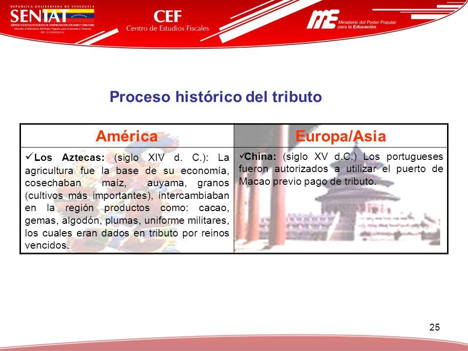 25 AméricaEuropa/Asia Los Aztecas: (siglo XIV d. C.): La agricultura fue la base de su economía, cosechaban maíz, auyama, granos (cultivos más importa