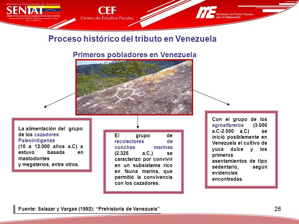 26 Primeros pobladores en Venezuela Proceso histórico del tributo en Venezuela La alimentación del grupo de los cazadores Paleoindígenas (10 a 12.000